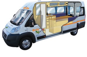 Excellent  Differences Between A Class C And Class B Motorhome  RV Rental